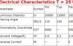 Характеристики led smd 5730