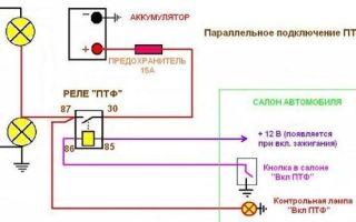 Противотуманные фары ваз 2114: установка, подключение, замена ламп