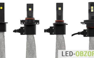 Реальные характеристики ламп с гибким радиатором