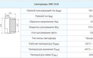 Характеристики светодиода led smd 3528