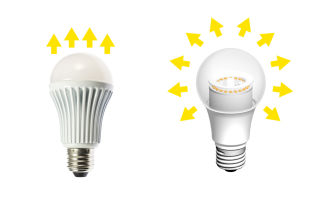 Как выбрать светодиодные лампы для дома 2018