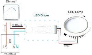 Виды диммеров для светодиодных ламп на 220в, подключение