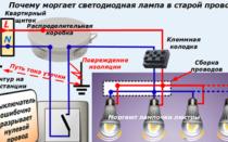 Почему светодиодная лампа мерцает