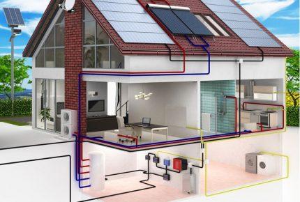 Гибкие солнечные панели, их использование и особенности