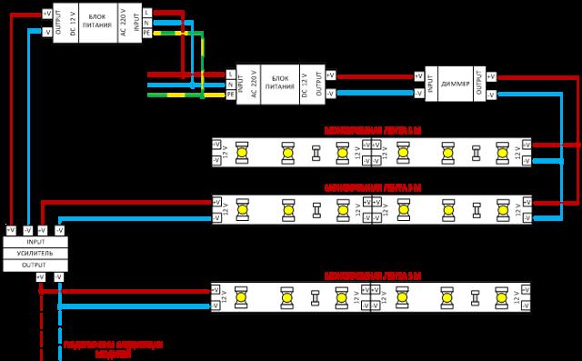 Cветодиодная rgb лента: как подключить и правильно настроить
