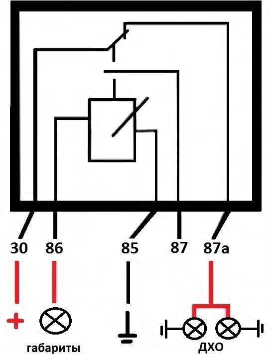 Дневные ходовые огни: что это такое, требования и схема подключения