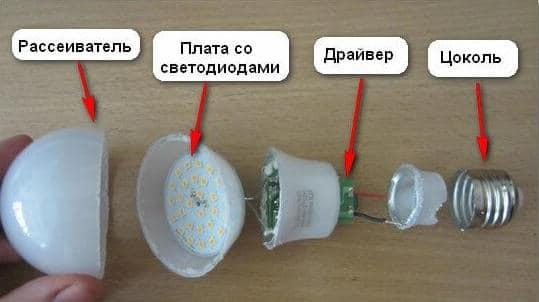 Почему моргает светодиодная лампочка при выключенном свете: как устранить