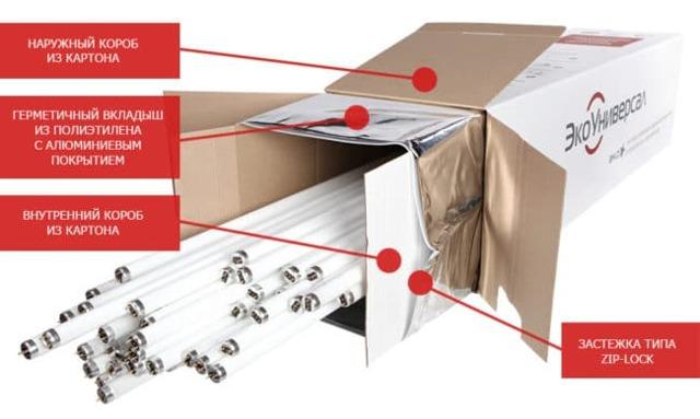 Контейнер для хранения люминесцентных ламп: особенности и правила использования