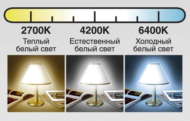 Обзор светодиодных квадратных люстр: какую выбрать в 2019 году