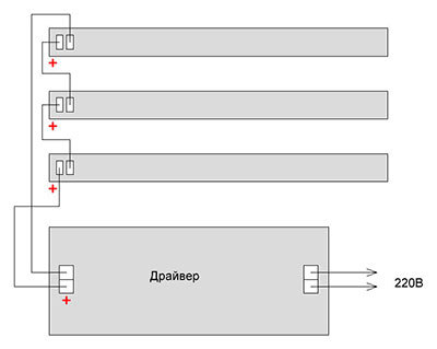 Светодиодные линейки и лампы для светильников армостронг: преимущества и схема подключения