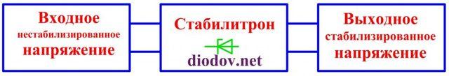 Маркировка smd: диоды, светодиоды, стабилитроны