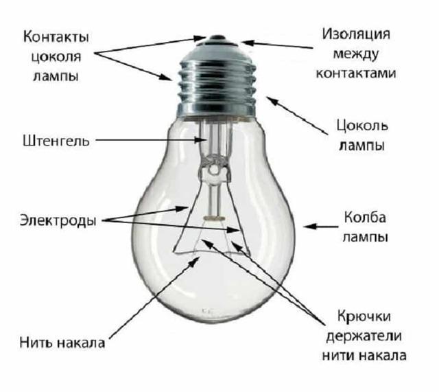 Топ 5 способов выкрутить цоколь лампочки из патрона