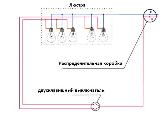 Самостоятельный демонтаж люстры: этапы работ