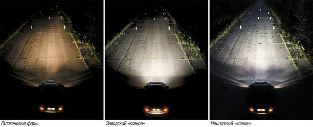 D2r ксенон — какие лампы лучше