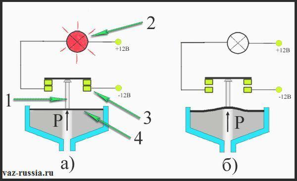Установка дхо и замена ламп на рено логан: первого и второго поколения