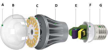 Цоколь е40: размеры, мощность, применение