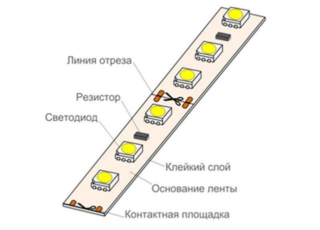Как паять светодиодную ленту: все способы и ошибки