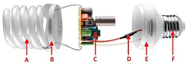 Схема и устройство энергосберегающей лампы