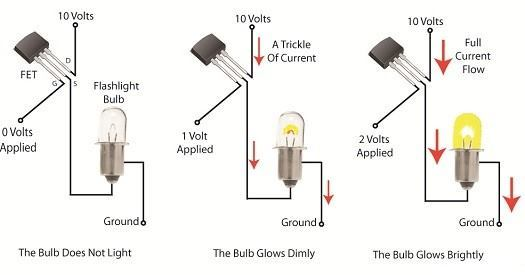 Управление светодиодной rgb лентой через arduino