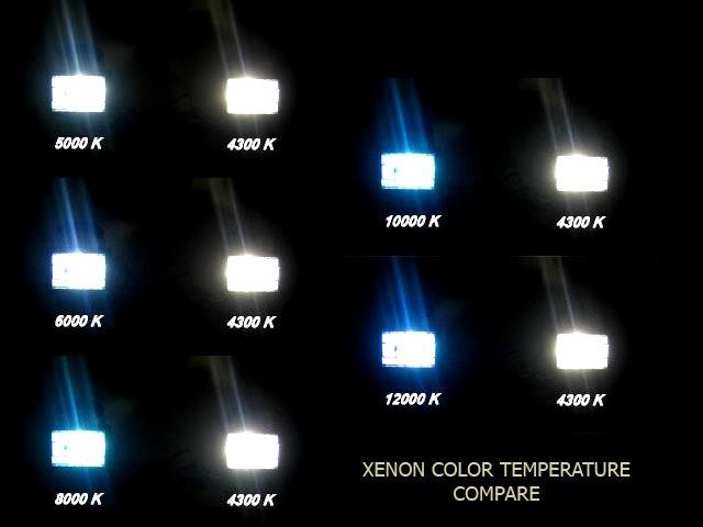 Как снять ксенон и поставить обычную лампу: замена на галоген