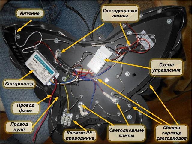 Светодиодные люстры с пультом управления: как выбрать
