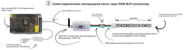 Зачем нужен контроллер для светодиодной ленты и какой выбрать