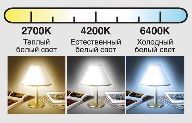 Тёплый свет или холодный: какой и где лучше?