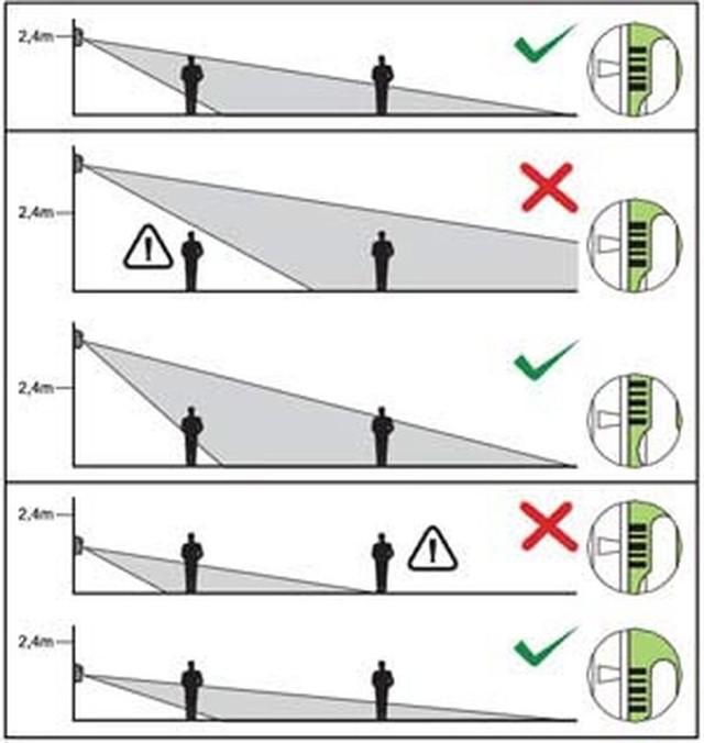 Как подключить датчик движения: схема, правильная установка